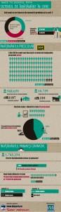 infografic-sistemul-de-invatamant-prescolar-primar-si-gimnazial-in-cifre-bluparty