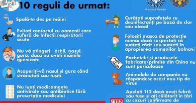 Departamentul pentru Situații de Urgență anunță măsurile de autoprotecție în contextul prevenirii îmbolnăvirii cu Coronavirus